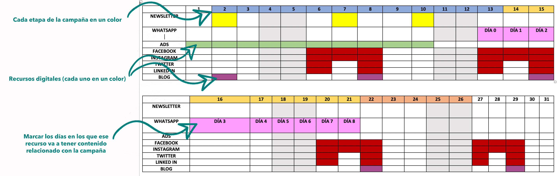 calendario de lanzamiento, culturina counicación